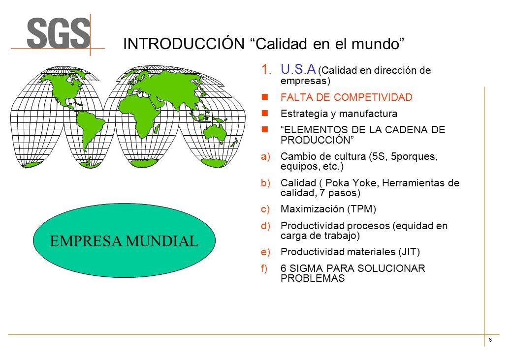 6 INTRODUCCIÓN Calidad en el mundo 1.U.S.A (Calidad en dirección de empresas) FALTA DE COMPETIVIDAD Estrategia y manufactura ELEMENTOS DE LA CADENA DE PRODUCCIÓN a)Cambio de cultura (5S, 5porques, equipos, etc.) b)Calidad ( Poka Yoke, Herramientas de calidad, 7 pasos) c)Maximización (TPM) d)Productividad procesos (equidad en carga de trabajo) e)Productividad materiales (JIT) f)6 SIGMA PARA SOLUCIONAR PROBLEMAS EMPRESA MUNDIAL