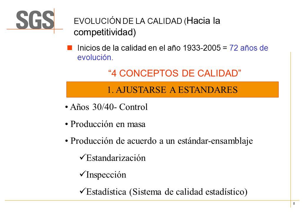 8 EVOLUCIÓN DE LA CALIDAD ( Hacia la competitividad) Inicios de la calidad en el año 1933-2005 = 72 años de evolución.
