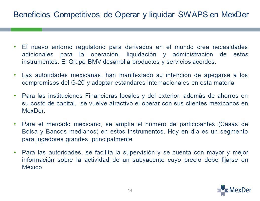 14 El nuevo entorno regulatorio para derivados en el mundo crea necesidades adicionales para la operación, liquidación y administración de estos instrumentos.