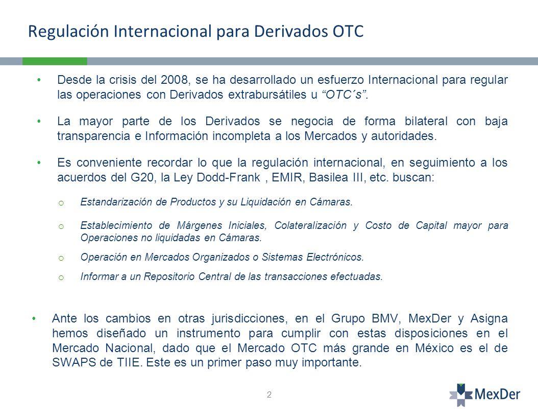 Regulación Internacional para Derivados OTC Desde la crisis del 2008, se ha desarrollado un esfuerzo Internacional para regular las operaciones con Derivados extrabursátiles u OTC´s .