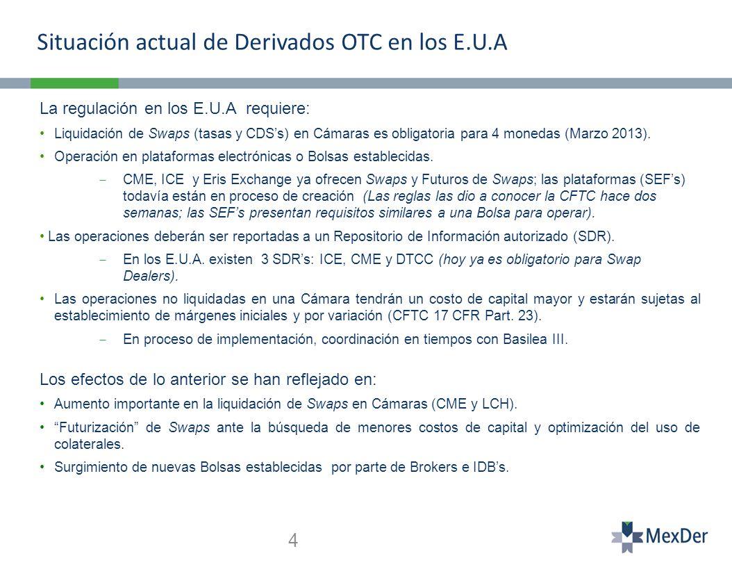 4 La regulación en los E.U.A requiere: Liquidación de Swaps (tasas y CDS's) en Cámaras es obligatoria para 4 monedas (Marzo 2013).