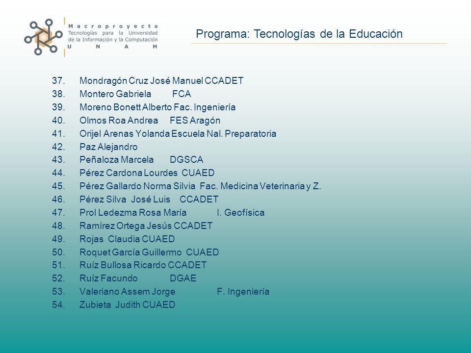 Programa: Tecnologías de la Educación 37.Mondragón Cruz José Manuel CCADET 38.Montero Gabriela FCA 39.Moreno Bonett Alberto Fac.