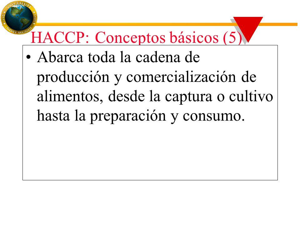 HACCP: Conceptos básicos (5) Abarca toda la cadena de producción y comercialización de alimentos, desde la captura o cultivo hasta la preparación y consumo.