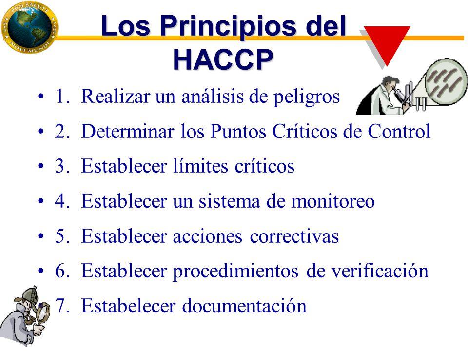 1. Realizar un análisis de peligros 2. Determinar los Puntos Críticos de Control 3.