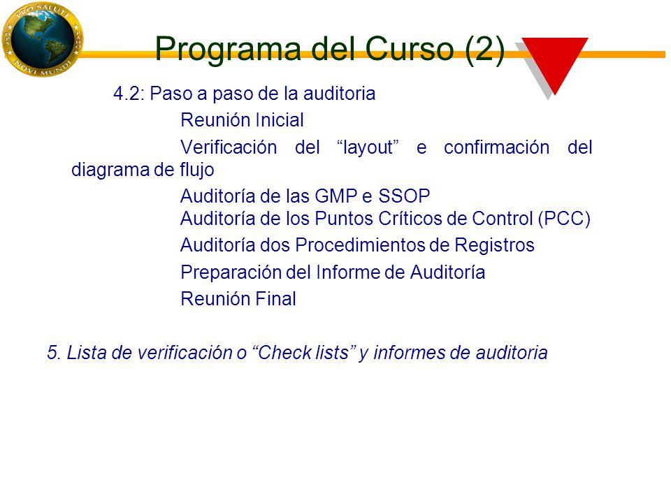 Programa del Curso (2) 4.2: Paso a paso de la auditoria Reunión Inicial Verificación del layout e confirmación del diagrama de flujo Auditoría de las GMP e SSOP Auditoría de los Puntos Críticos de Control (PCC) Auditoría dos Procedimientos de Registros Preparación del Informe de Auditoría Reunión Final 5.