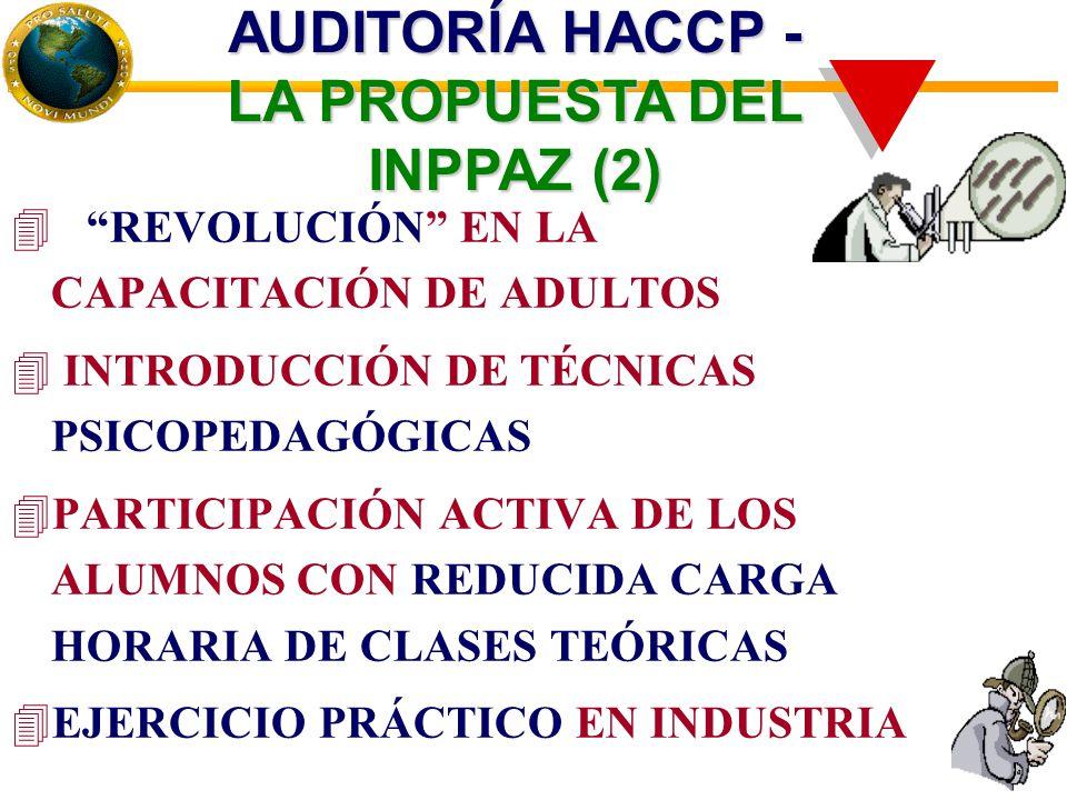 4 REVOLUCIÓN EN LA CAPACITACIÓN DE ADULTOS 4 INTRODUCCIÓN DE TÉCNICAS PSICOPEDAGÓGICAS 4PARTICIPACIÓN ACTIVA DE LOS ALUMNOS CON REDUCIDA CARGA HORARIA DE CLASES TEÓRICAS 4EJERCICIO PRÁCTICO EN INDUSTRIA AUDITORÍA HACCP - LA PROPUESTA DEL INPPAZ (2)