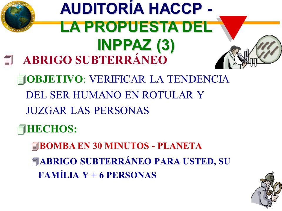 4 ABRIGO SUBTERRÁNEO 4OBJETIVO: VERIFICAR LA TENDENCIA DEL SER HUMANO EN ROTULAR Y JUZGAR LAS PERSONAS 4HECHOS: 4BOMBA EN 30 MINUTOS - PLANETA 4ABRIGO SUBTERRÁNEO PARA USTED, SU FAMÍLIA Y + 6 PERSONAS AUDITORÍA HACCP - LA PROPUESTA DEL INPPAZ (3)