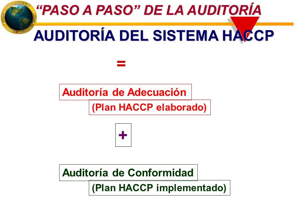+ Auditoría de Adecuación (Plan HACCP elaborado) Auditoría de Conformidad (Plan HACCP implementado) = AUDITORÍA DEL SISTEMA HACCP PASO A PASO DE LA AUDITORÍA