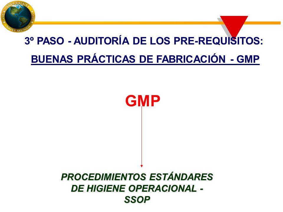 GMP 3º PASO - AUDITORÍA DE LOS PRE-REQUISITOS: BUENAS PRÁCTICAS DE FABRICACIÓN - GMP PROCEDIMIENTOS ESTÁNDARES DE HIGIENE OPERACIONAL - SSOP