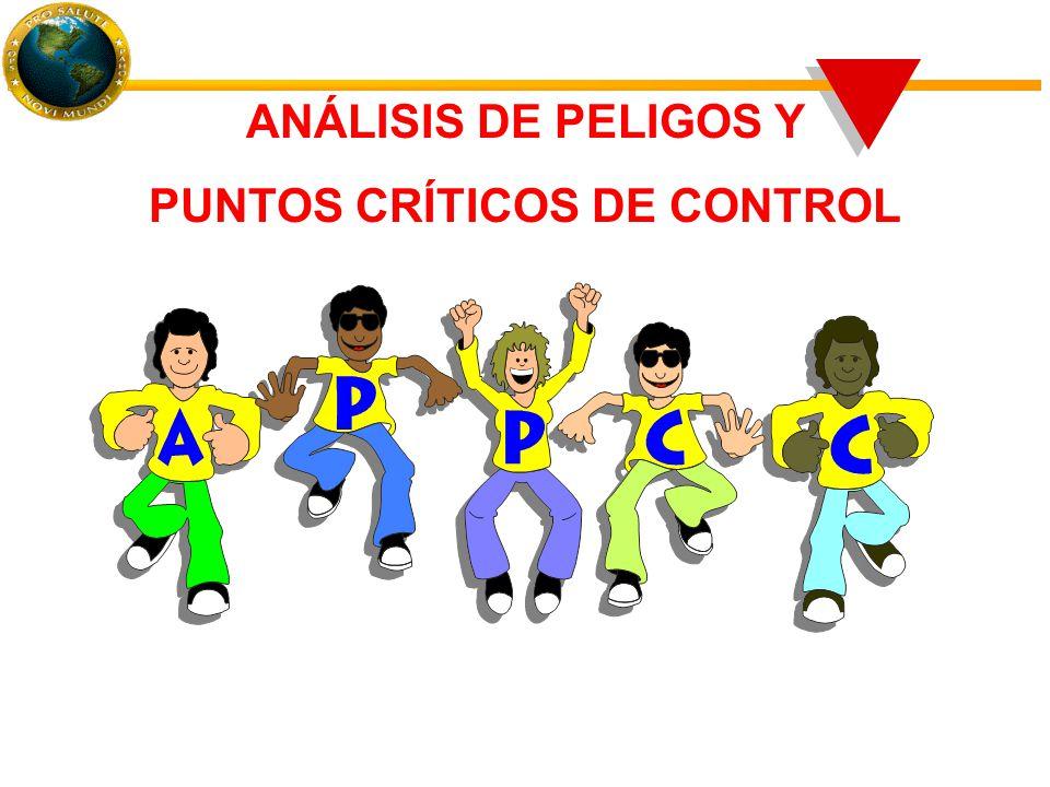 ANÁLISIS DE PELIGOS Y PUNTOS CRÍTICOS DE CONTROL