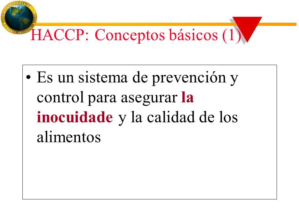 HACCP: Conceptos básicos (1) Es un sistema de prevención y control para asegurar la inocuidade y la calidad de los alimentos