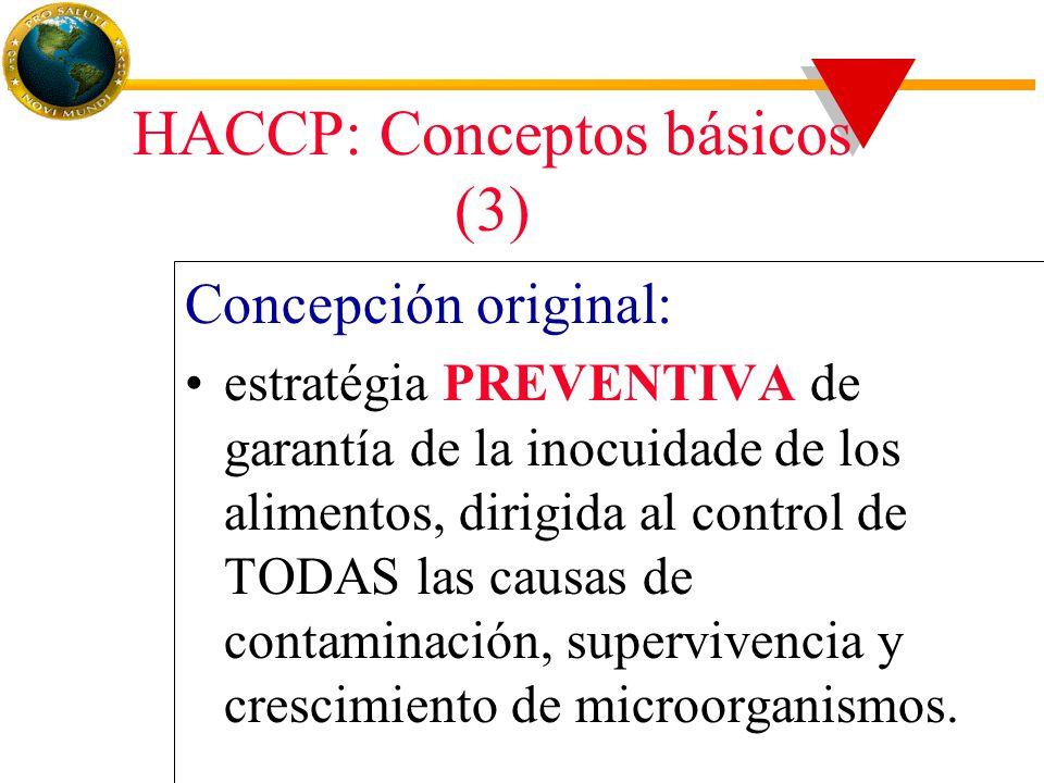 HACCP: Conceptos básicos (3) Concepción original: estratégia PREVENTIVA de garantía de la inocuidade de los alimentos, dirigida al control de TODAS las causas de contaminación, supervivencia y crescimiento de microorganismos.