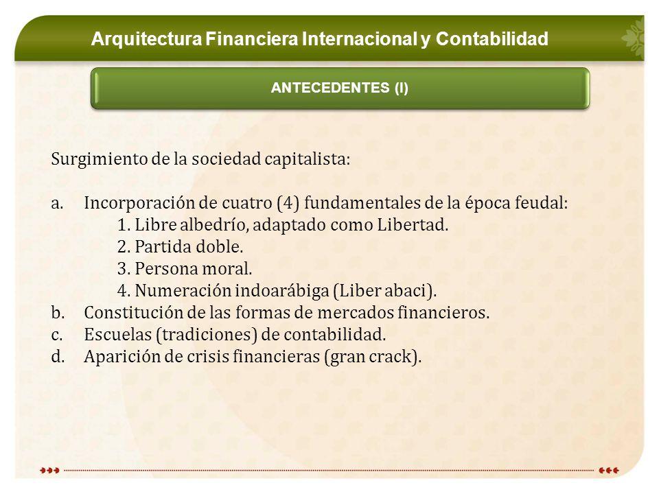 Arquitectura Financiera Internacional y Contabilidad ANTECEDENTES (I) Surgimiento de la sociedad capitalista: a.Incorporación de cuatro (4) fundamentales de la época feudal: 1.