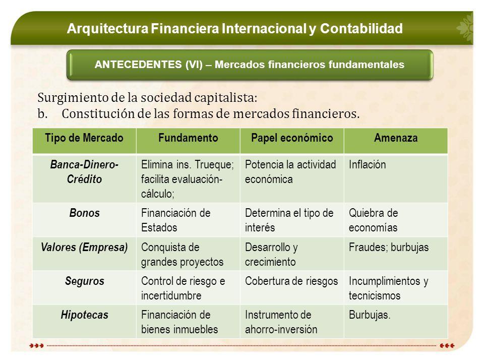 Arquitectura Financiera Internacional y Contabilidad ANTECEDENTES (VI) – Mercados financieros fundamentales Surgimiento de la sociedad capitalista: b.Constitución de las formas de mercados financieros.