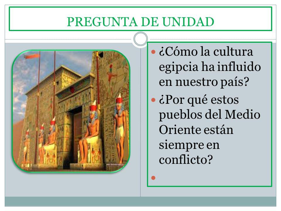 PREGUNTA DE UNIDAD ¿Cómo la cultura egipcia ha influido en nuestro país.