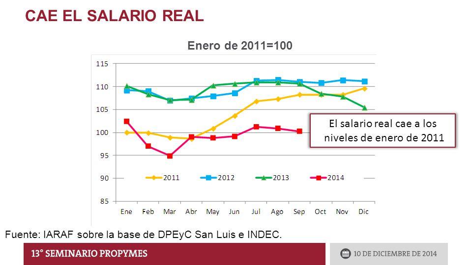 CAE EL SALARIO REAL Fuente: IARAF sobre la base de DPEyC San Luis e INDEC.