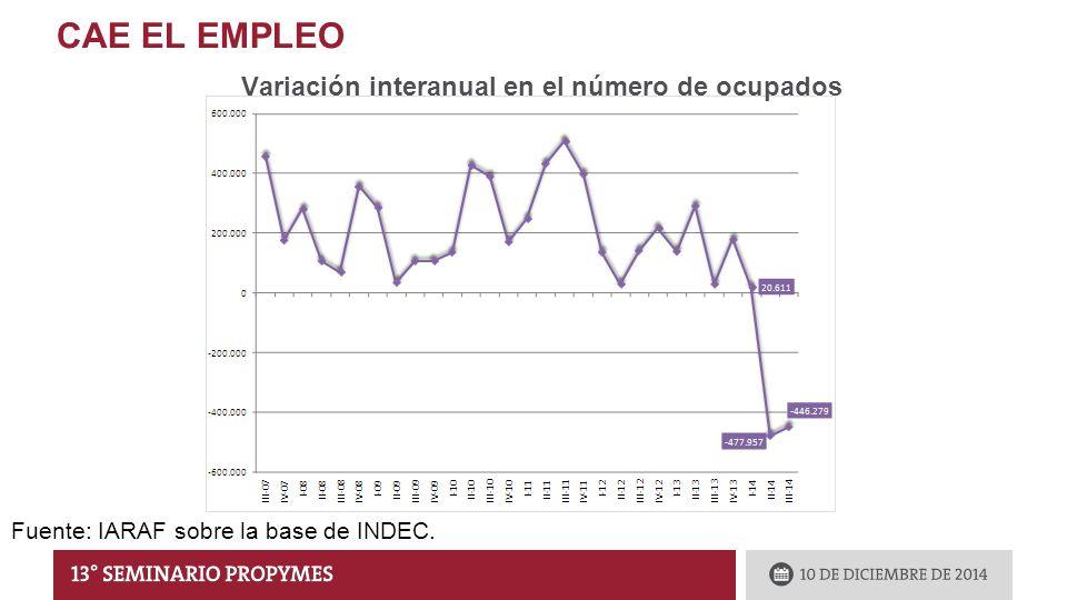 CAE EL EMPLEO Fuente: IARAF sobre la base de INDEC. Variación interanual en el número de ocupados