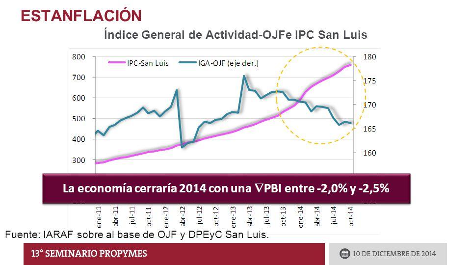 ESTANFLACIÓN Índice General de Actividad-OJFe IPC San Luis Fuente: IARAF sobre al base de OJF y DPEyC San Luis.