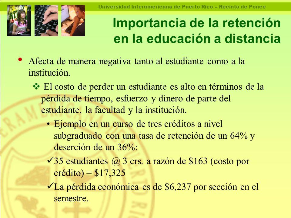 Universidad Interamericana de Puerto Rico – Recinto de Ponce Importancia de la retención en la educación a distancia Afecta de manera negativa tanto al estudiante como a la institución.