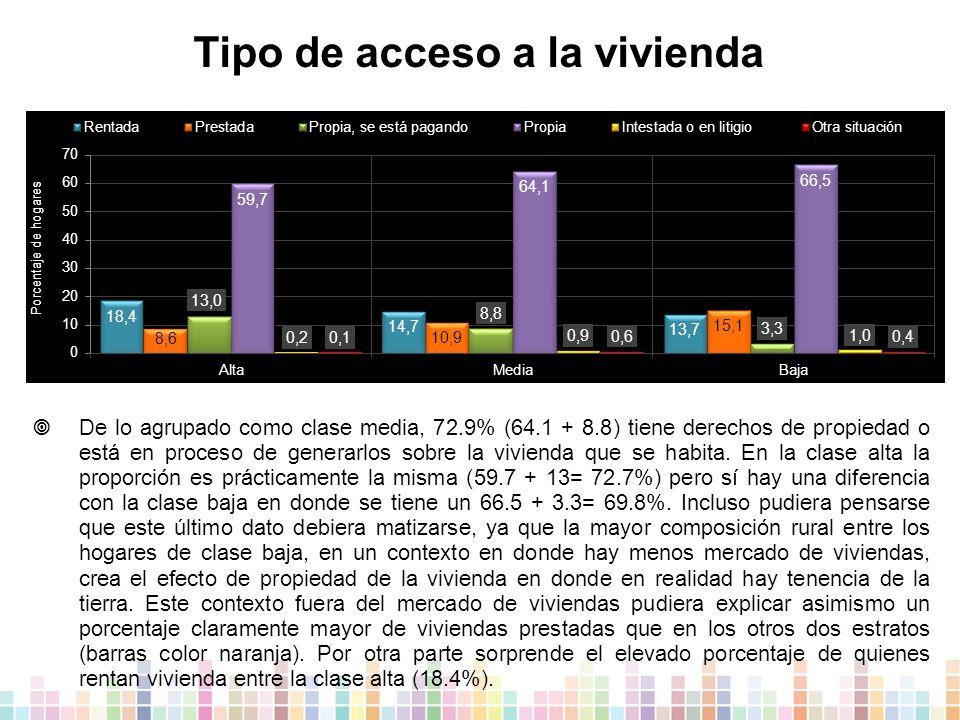 Tipo de acceso a la vivienda  De lo agrupado como clase media, 72.9% (64.1 + 8.8) tiene derechos de propiedad o está en proceso de generarlos sobre la vivienda que se habita.