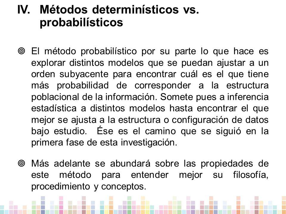 IV.Métodos determinísticos vs.