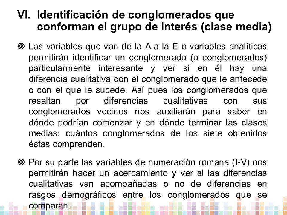 VI.Identificación de conglomerados que conforman el grupo de interés (clase media)  Las variables que van de la A a la E o variables analíticas permitirán identificar un conglomerado (o conglomerados) particularmente interesante y ver si en él hay una diferencia cualitativa con el conglomerado que le antecede o con el que le sucede.