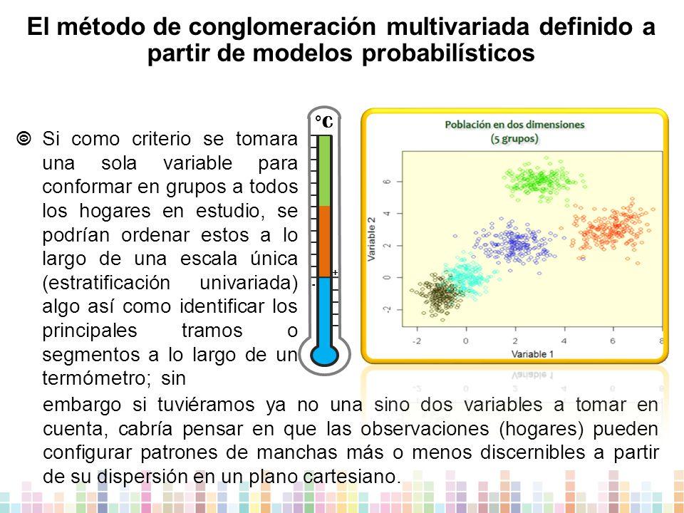 El método de conglomeración multivariada definido a partir de modelos probabilísticos  Si como criterio se tomara una sola variable para conformar en grupos a todos los hogares en estudio, se podrían ordenar estos a lo largo de una escala única (estratificación univariada) algo así como identificar los principales tramos o segmentos a lo largo de un termómetro; sin embargo si tuviéramos ya no una sino dos variables a tomar en cuenta, cabría pensar en que las observaciones (hogares) pueden configurar patrones de manchas más o menos discernibles a partir de su dispersión en un plano cartesiano.