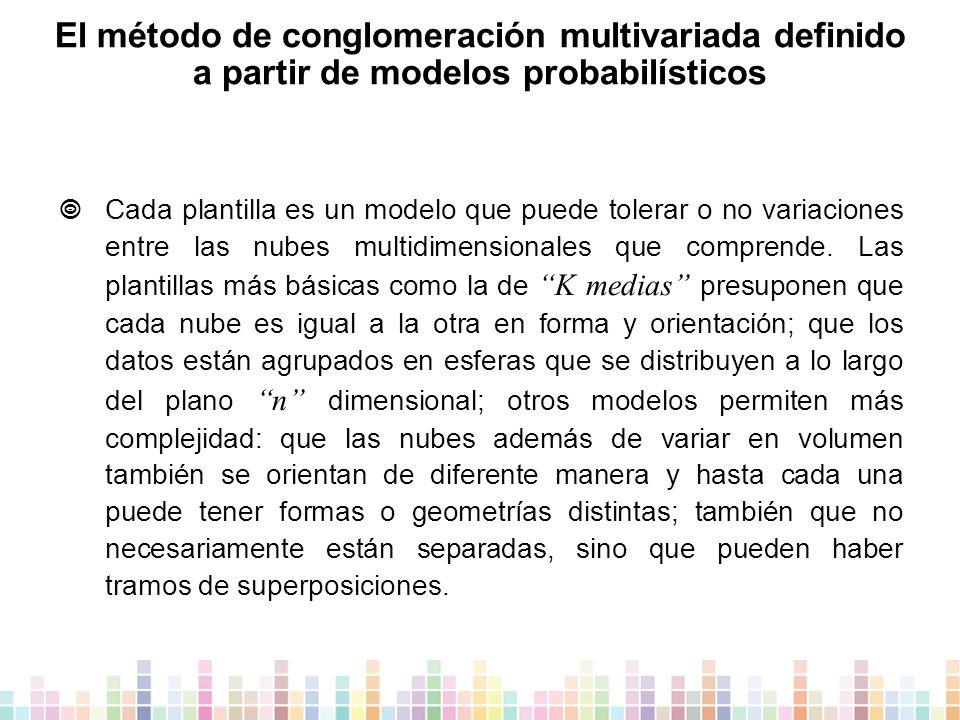 El método de conglomeración multivariada definido a partir de modelos probabilísticos  Cada plantilla es un modelo que puede tolerar o no variaciones entre las nubes multidimensionales que comprende.