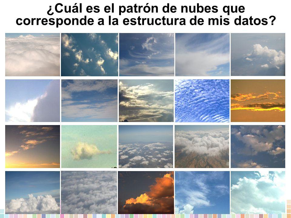 ¿Cuál es el patrón de nubes que corresponde a la estructura de mis datos
