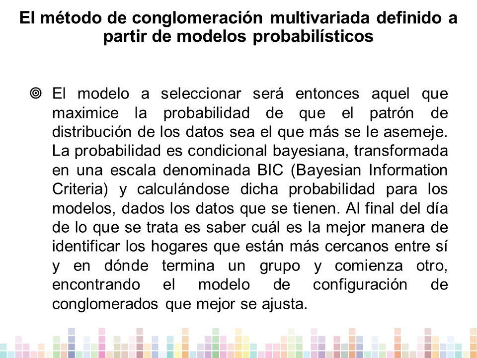 El método de conglomeración multivariada definido a partir de modelos probabilísticos  El modelo a seleccionar será entonces aquel que maximice la probabilidad de que el patrón de distribución de los datos sea el que más se le asemeje.