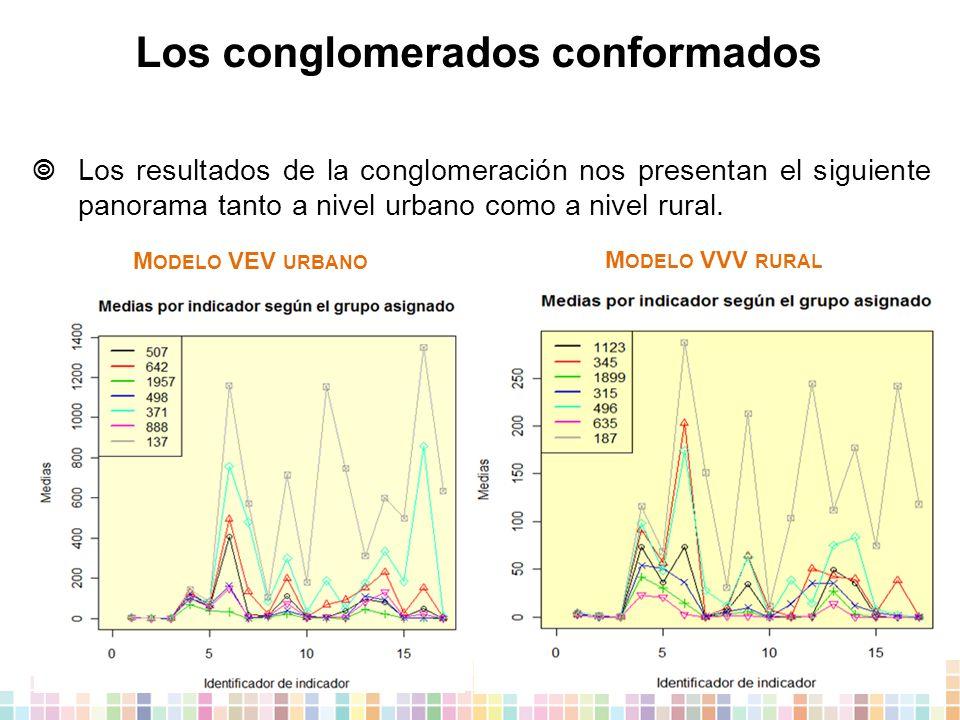 Los conglomerados conformados  Los resultados de la conglomeración nos presentan el siguiente panorama tanto a nivel urbano como a nivel rural.