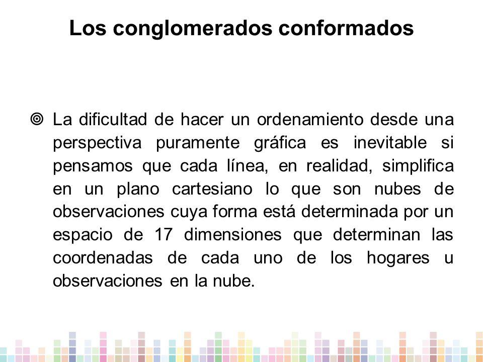 Los conglomerados conformados  La dificultad de hacer un ordenamiento desde una perspectiva puramente gráfica es inevitable si pensamos que cada línea, en realidad, simplifica en un plano cartesiano lo que son nubes de observaciones cuya forma está determinada por un espacio de 17 dimensiones que determinan las coordenadas de cada uno de los hogares u observaciones en la nube.