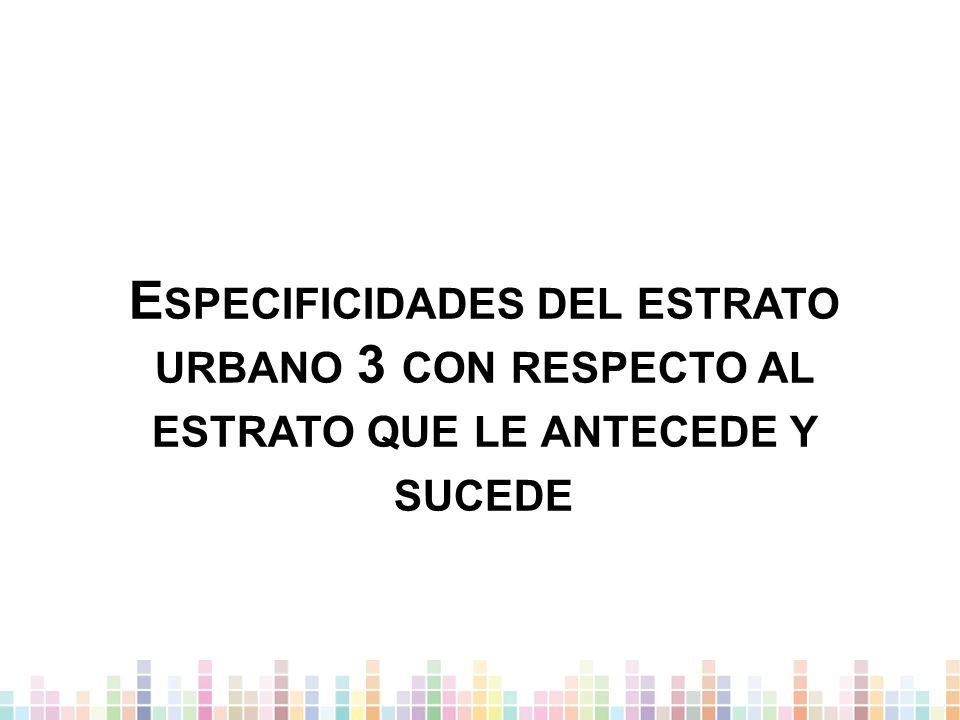 E SPECIFICIDADES DEL ESTRATO URBANO 3 CON RESPECTO AL ESTRATO QUE LE ANTECEDE Y SUCEDE
