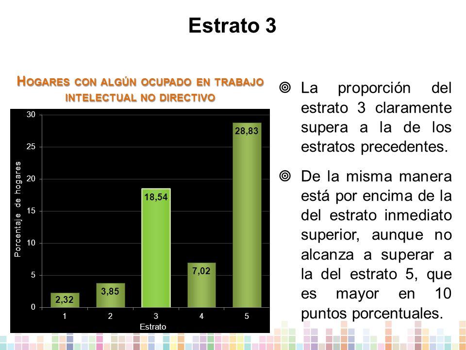 Estrato 3  La proporción del estrato 3 claramente supera a la de los estratos precedentes.