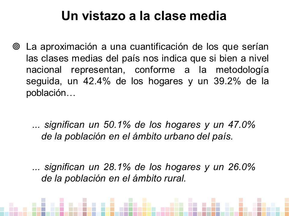 Un vistazo a la clase media  La aproximación a una cuantificación de los que serían las clases medias del país nos indica que si bien a nivel nacional representan, conforme a la metodología seguida, un 42.4% de los hogares y un 39.2% de la población…...