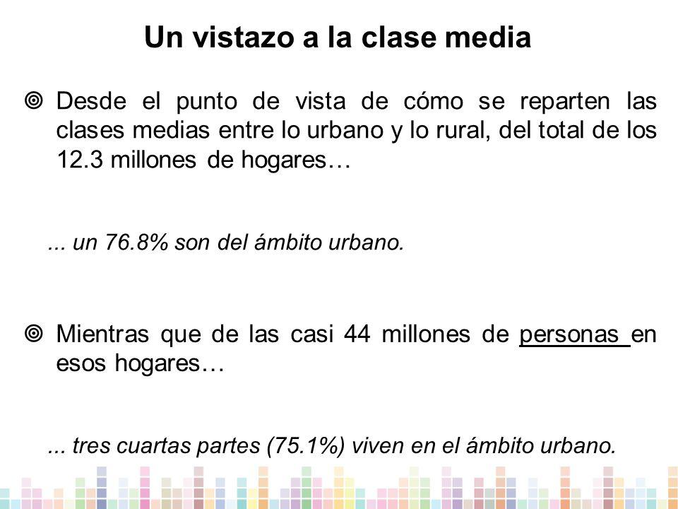 Un vistazo a la clase media  Desde el punto de vista de cómo se reparten las clases medias entre lo urbano y lo rural, del total de los 12.3 millones de hogares…...