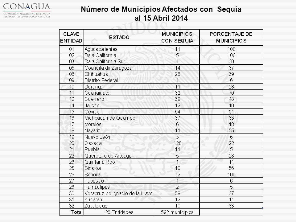 Número de Municipios Afectados con Sequía al 15 Abril 2014