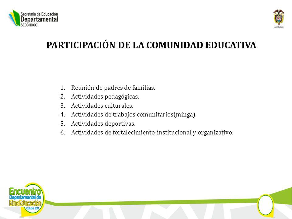 PARTICIPACIÓN DE LA COMUNIDAD EDUCATIVA 1.Reunión de padres de familias.