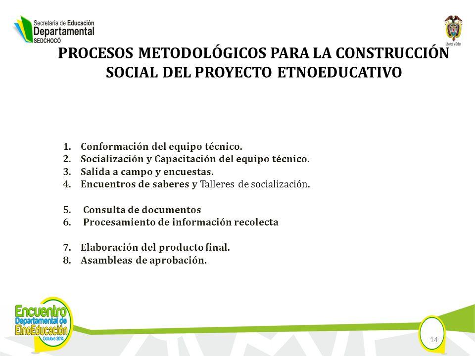 14 PROCESOS METODOLÓGICOS PARA LA CONSTRUCCIÓN SOCIAL DEL PROYECTO ETNOEDUCATIVO 1.Conformación del equipo técnico.