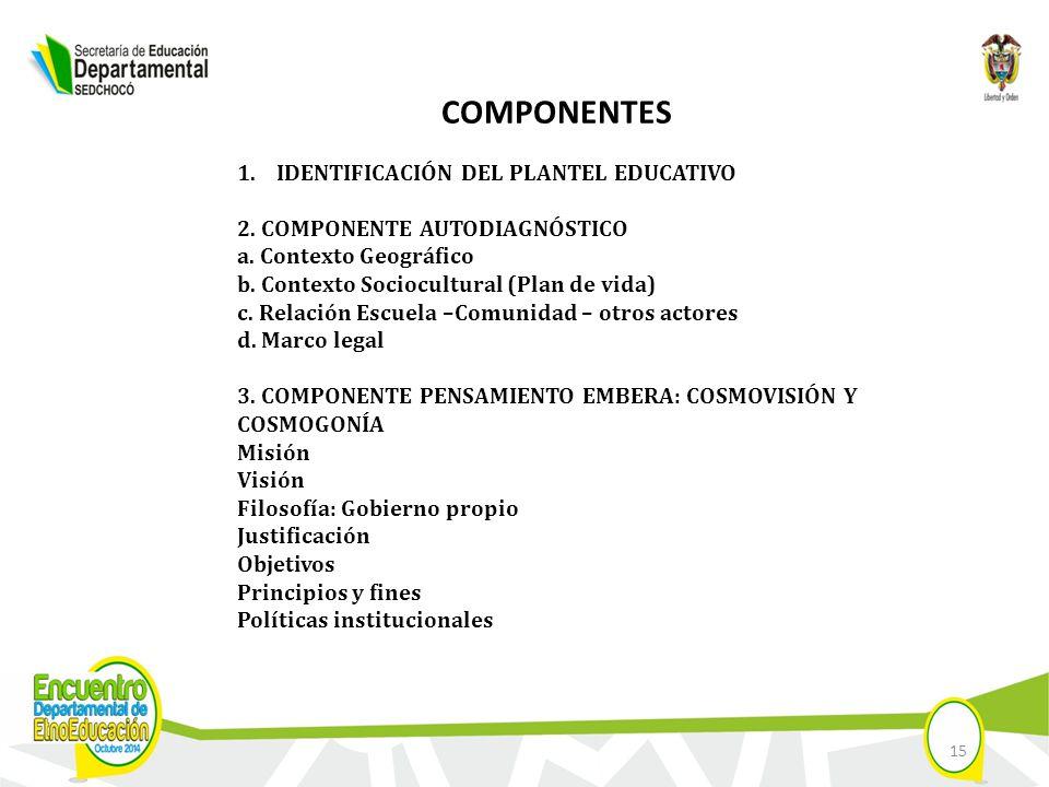 15 COMPONENTES 1.IDENTIFICACIÓN DEL PLANTEL EDUCATIVO 2.