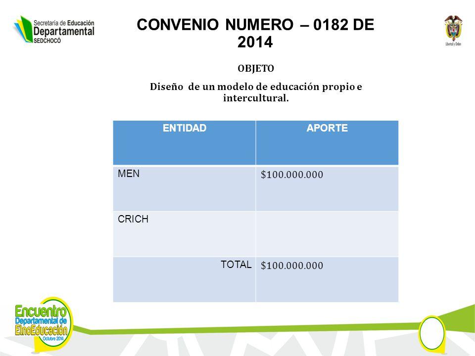 CONVENIO NUMERO – 0182 DE 2014 OBJETO Diseño de un modelo de educación propio e intercultural.