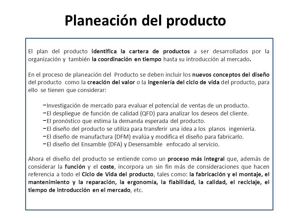 Planeación del producto El plan del producto identifica la cartera de productos a ser desarrollados por la organización y también la coordinación en tiempo hasta su introducción al mercado.