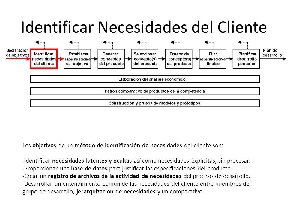 Identificar Necesidades del Cliente Los objetivos de un método de identificación de necesidades del cliente son: -Identificar necesidades latentes y ocultas así como necesidades explícitas, sin procesar.