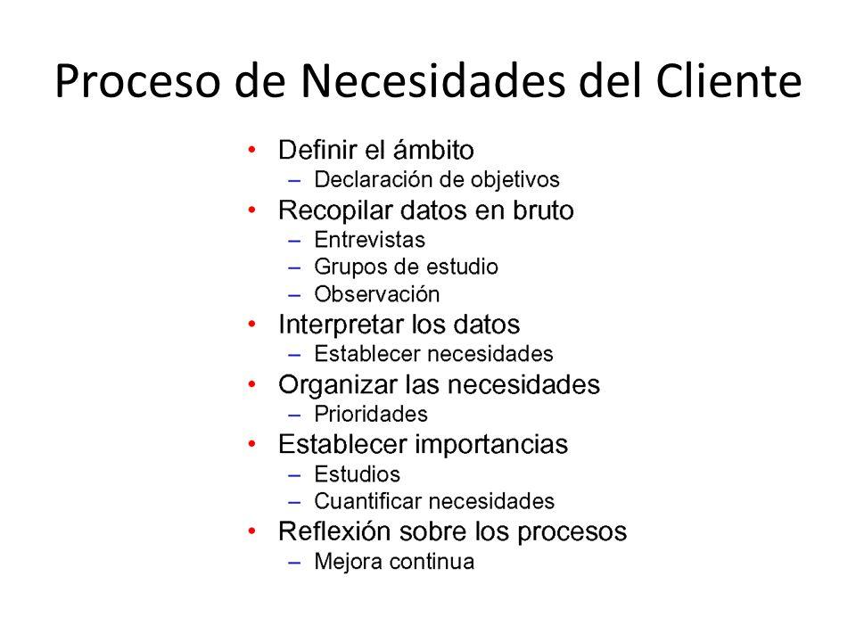 Proceso de Necesidades del Cliente