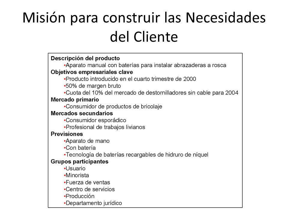 Misión para construir las Necesidades del Cliente