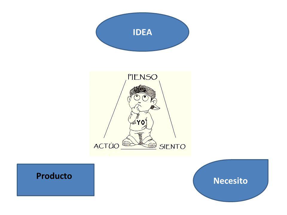 IDEA Producto Necesito
