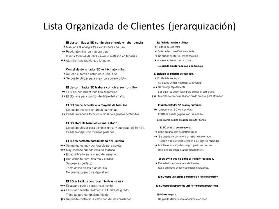 Lista Organizada de Clientes (jerarquización)