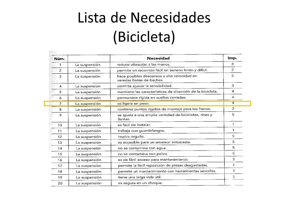 Lista de Necesidades (Bicicleta)