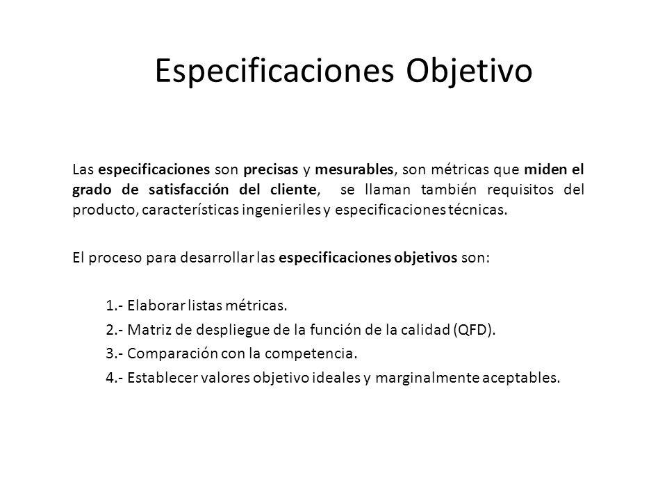 Especificaciones Objetivo Las especificaciones son precisas y mesurables, son métricas que miden el grado de satisfacción del cliente, se llaman también requisitos del producto, características ingenieriles y especificaciones técnicas.