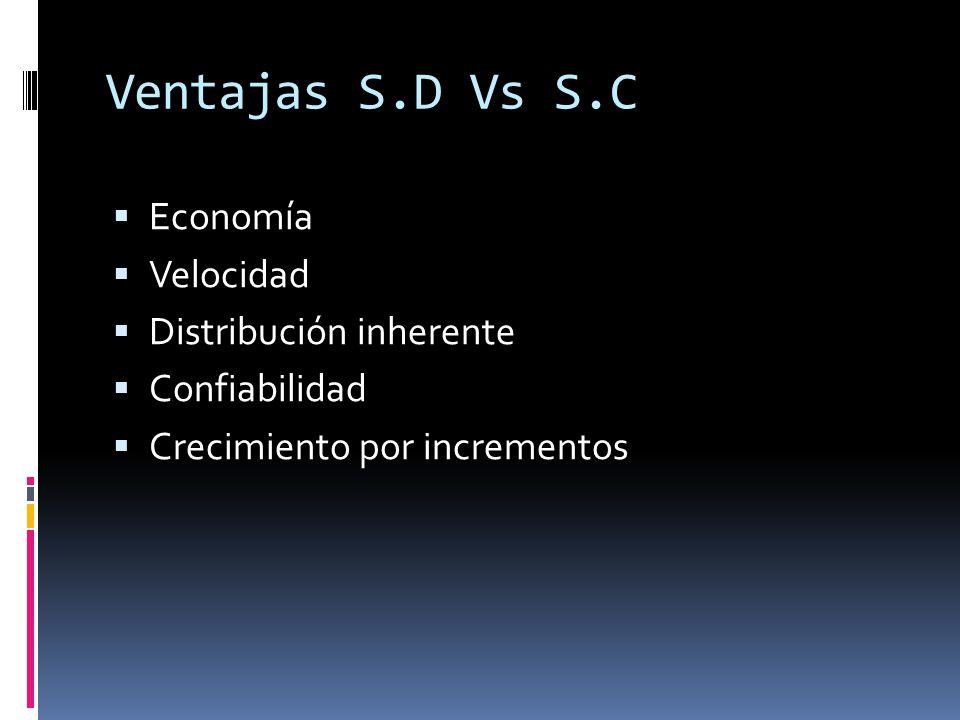 Ventajas S.D Vs S.C  Economía  Velocidad  Distribución inherente  Confiabilidad  Crecimiento por incrementos